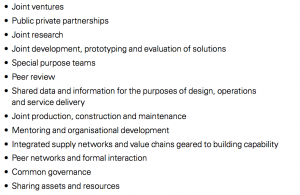 The many forms of collaboration - from KPMG report